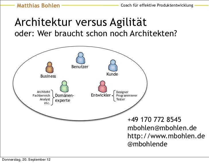 Matthias Bohlen                                         Coach für effektive Produktentwicklung       Architektur versus Ag...