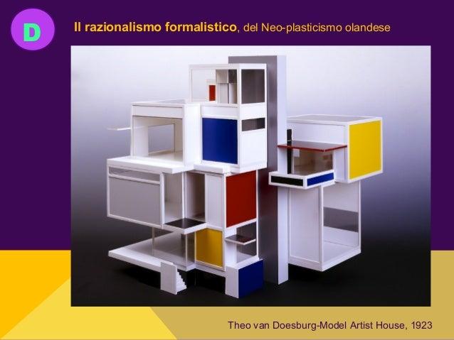 D Il razionalismo formalistico, del Neo-plasticismo olandese Theo van Doesburg-Model Artist House, 1923