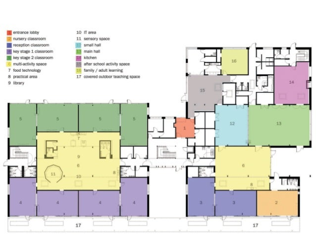 Teaching Kitchen Floor Plan designing & learning from passivhaus education buildings