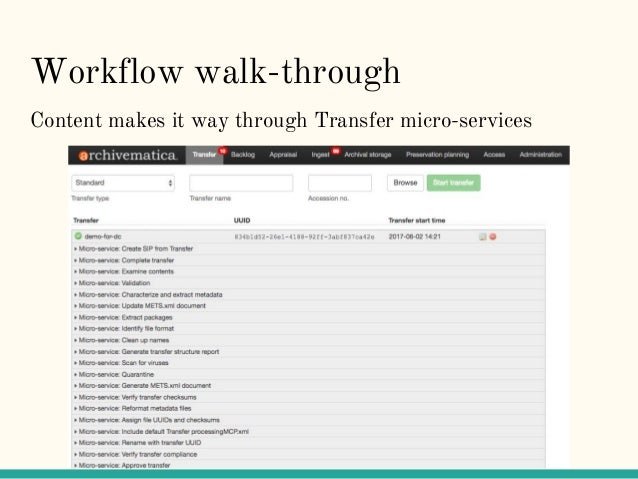 Workflow walk-through Content makes it way through Transfer micro-services