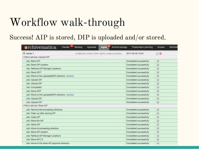 Workflow walk-through Success! AIP is stored, DIP is uploaded and/or stored.