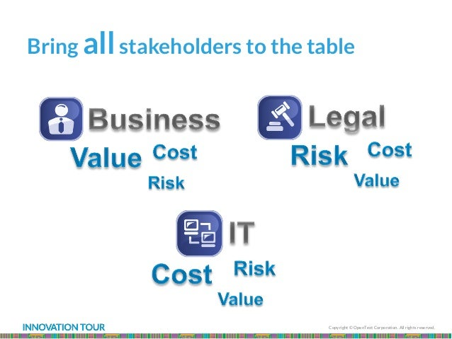 Copyright © OpenText Corporation. All rights reserved. Bring allstakeholders to the table