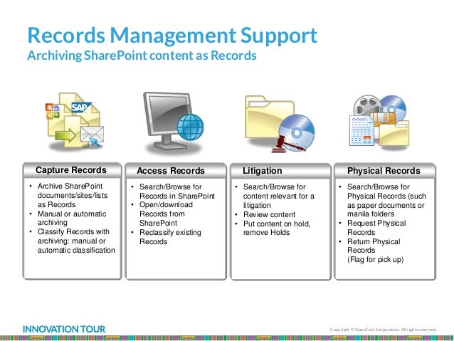 Copyright © OpenText Corporation. All rights reserved. Records Management Support Archiving SharePoint content as Records ...