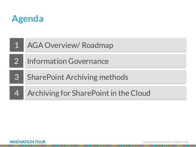 Copyright © OpenText Corporation. All rights reserved. Agenda Information Governance AGA Overview/ Roadmap1 2 SharePoint A...