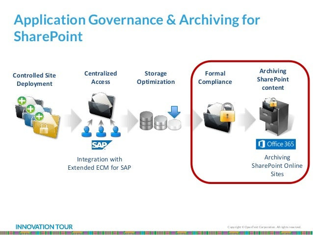 Copyright © OpenText Corporation. All rights reserved. Application Governance & Archiving for SharePoint Controlled Site D...