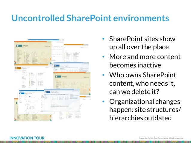 Copyright © OpenText Corporation. All rights reserved. Uncontrolled SharePoint environments • SharePoint sites show up all...