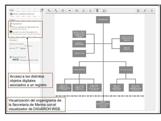 Visualización y exportación en RDF según Europeana Data Model