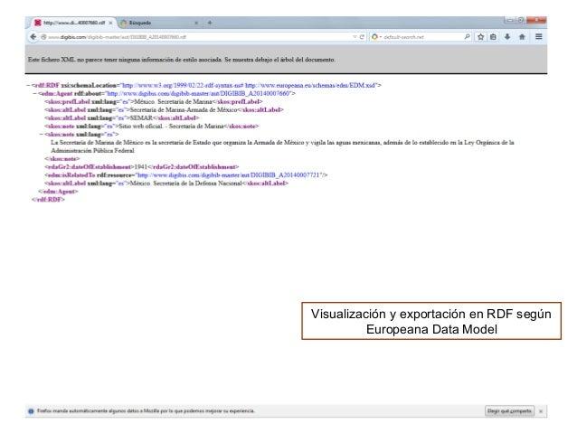 Registro MARC 21/RDA de autoridad de persona: Secretario de Marina Diferentes enlaces a páginas Web y a objetos digitales ...