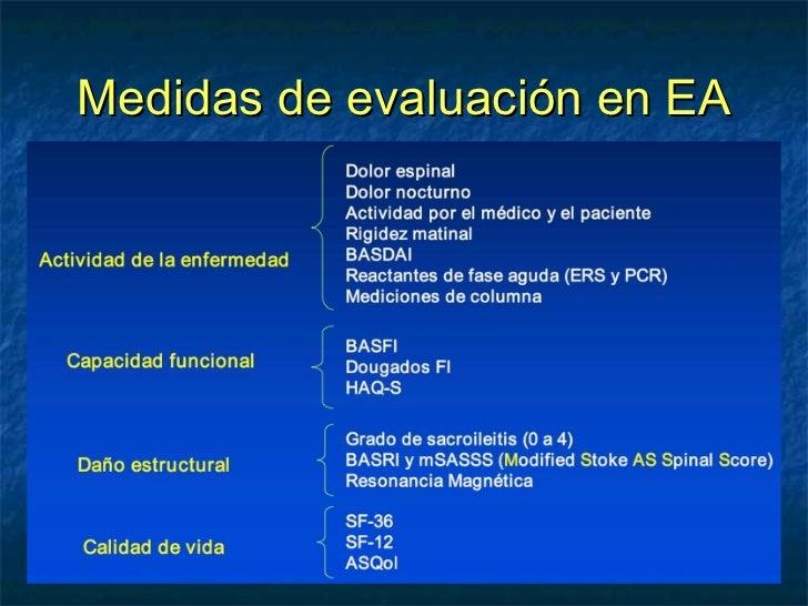the bath ankylosing spondylitis metrology index basmi pdf