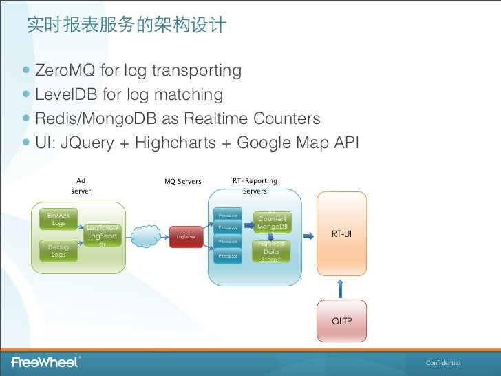 实时报表服务的架构设计• ZeroMQ for log transporting• LevelDB for log matching• Redis/MongoDB as Realtime Counters• UI: JQuery + Highc...