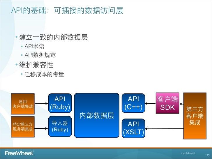 API的基础:可插接的数据访问层• 建⽴立⼀一致的内部数据层  • API术语  • API数据规范• 维护兼容性  • 迁移成本的考量  通⽤用      API              API     客户端客户端集成    (Ruby)...