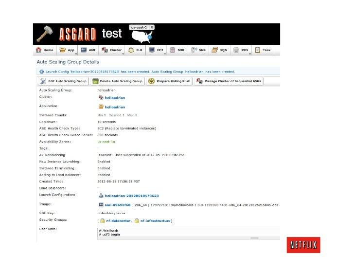 Netflix Architecture Tutorial at Gluecon