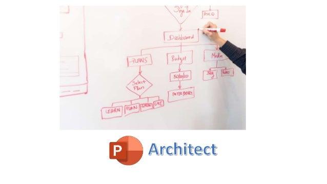 Unit test your architecture with ArchUnit Slide 3