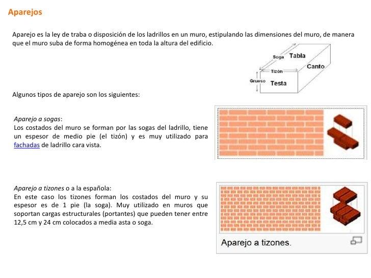 Arcillas - Dimensiones ladrillo cara vista ...