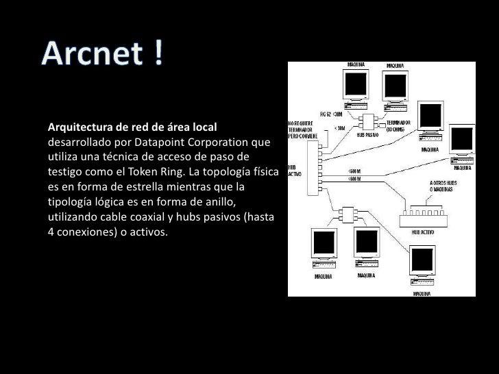 Arcnet!<br />Arquitecturade red de área local desarrollado por Datapoint Corporation que utiliza una técnica de acceso de ...