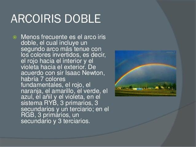 Que es y como se forma un arcoiris for Que es exterior y interior