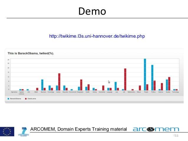 11 ARCOMEM, Domain Experts Training material Demo http://twikime.l3s.uni-hannover.de/twikime.php