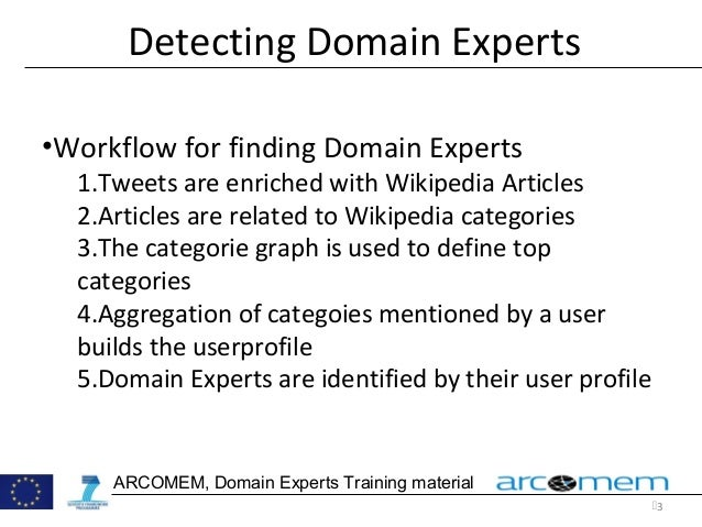 Arcomem training Twitter Domain Experts advanced Slide 3