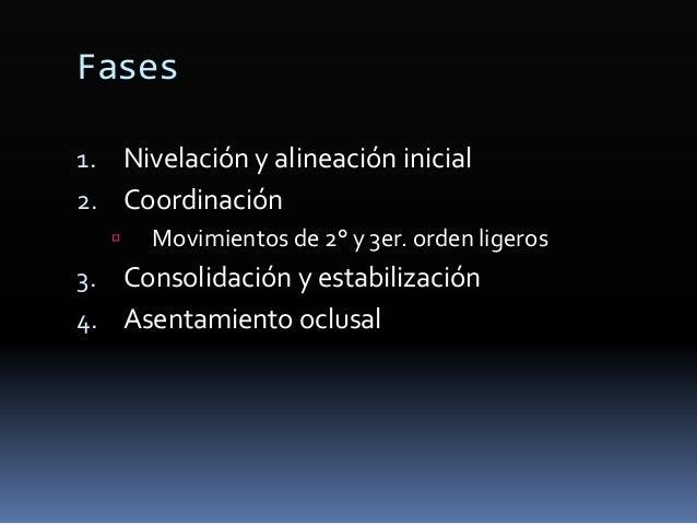 Fase III  Consolidación y estabilización  Manifestación completa del sistema  Acero inoxidable  .019 x .025  .021 x ....