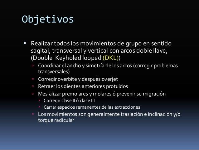 Fase II-2. Refuerzo de anclaje  Microimplantes ó microtornillos ortodónticos  Complicaciones  Infección  Movilidad ó p...