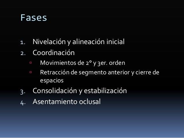 "Fase IV  Asentamiento oclusal  Arcos ligeros  .019 x .025"" trensado rectangular (Braided) con elásticos verticales cort..."