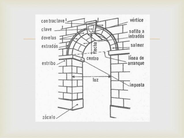 Arcos - Vano arquitectura ...