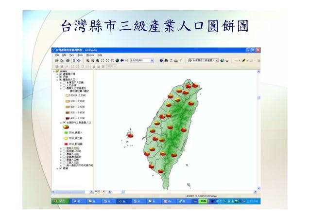 台灣縣市三級產業人口圓餅圖