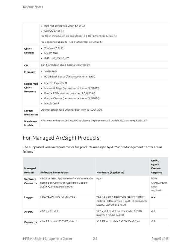 ArcSight Management Center 2 2 Release Notes pdf