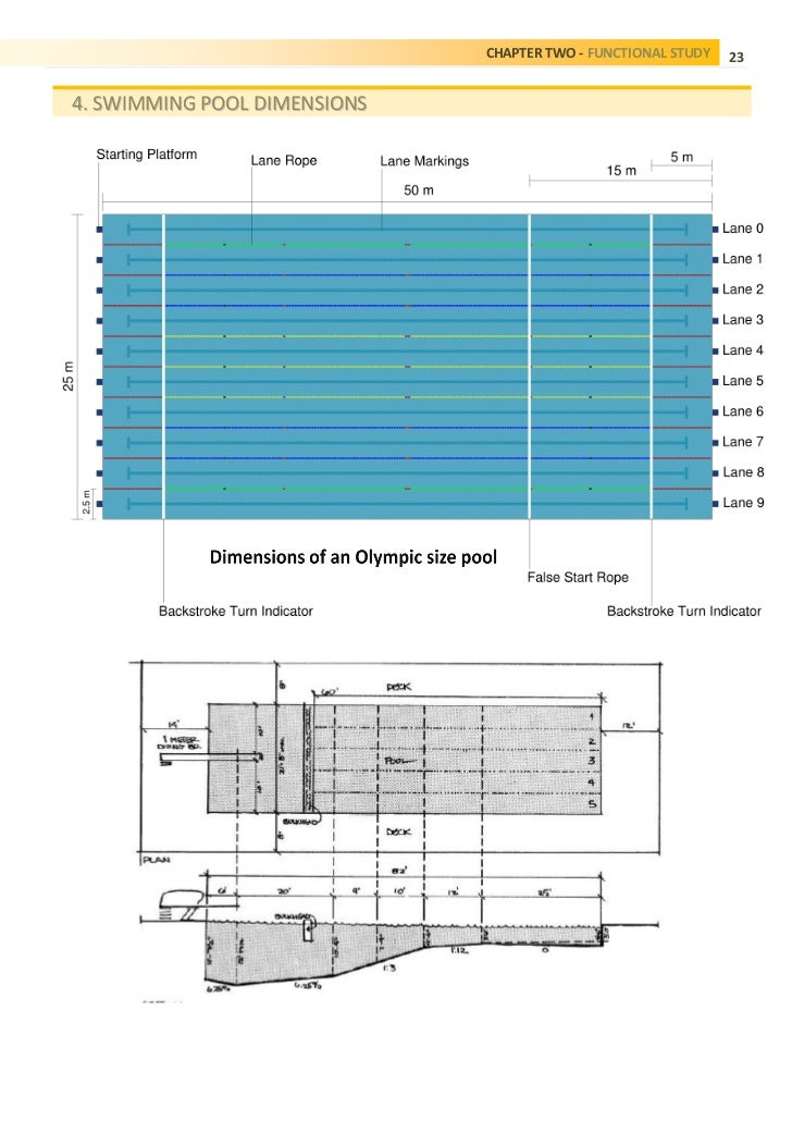 Olympic Swimming Pool Diagram 6 lane swimming pool diagram outdoor swimming pool • apoint.co