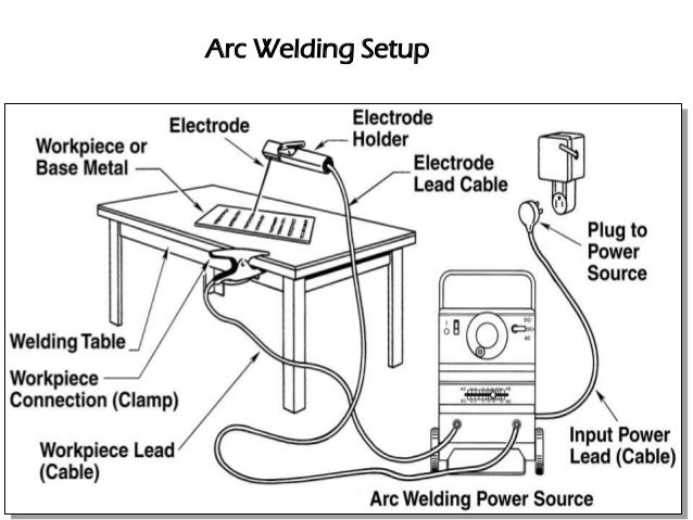 welding tools diagram