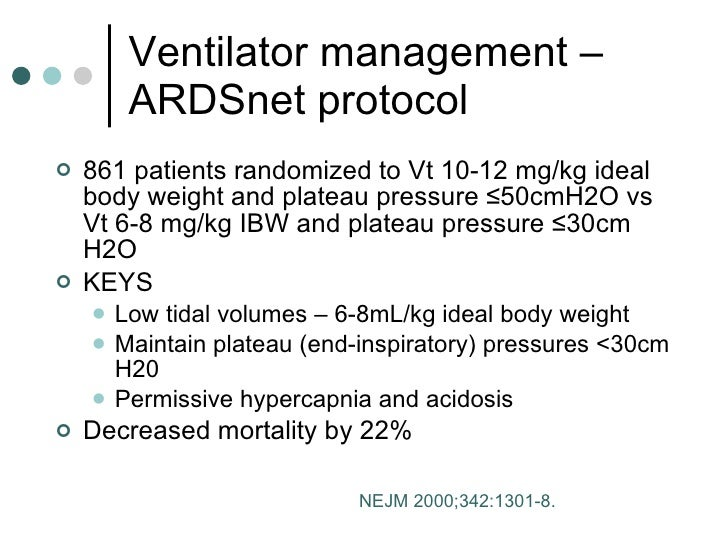ards protocol steroids