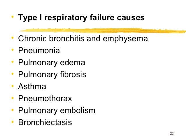 ards respiratory failure, Skeleton