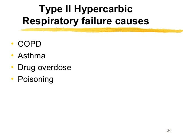 Ards respiratory failure