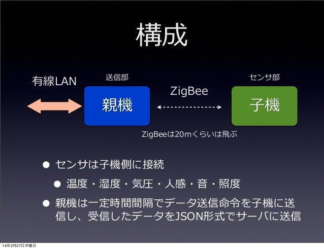構成 有線LAN  送信部  親機  ZigBee  センサ部  ⼦子機  ZigBeeは20mくらいは⾶飛ぶ  • センサは⼦子機側に接続 • 温度度・湿度度・気圧・⼈人感・⾳音・照度度 • 親機は⼀一定時間間隔でデータ送信命令令を⼦子機に送...