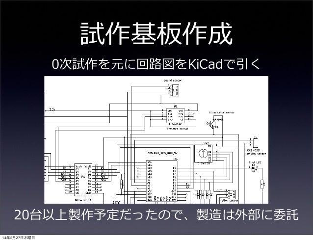 試作基板作成 0次試作を元に回路路図をKiCadで引く  20台以上製作予定だったので、製造は外部に委託 14年2月27日木曜日
