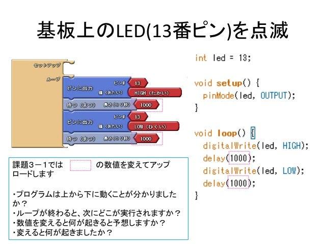基板上のLED(13番ピン)を点滅  課題3-1ではの数値を変えてアップ  ロードします  ・プログラムは上から下に動くことが分かりました  か?  ・ループが終わると、次にどこが実行されますか?  ・数値を変えると何が起きると予想しますか? ...