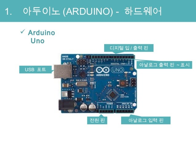 Arduino basic programming