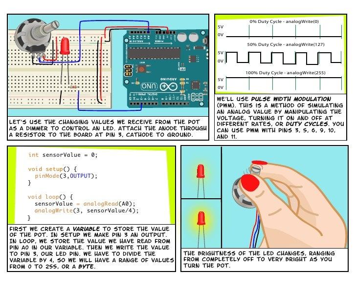 0% Duty Cycle - analogWrite(0)                                                            5V                              ...