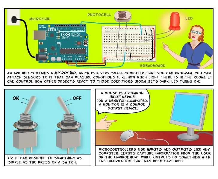 photocell          microchip                                                               led                            ...