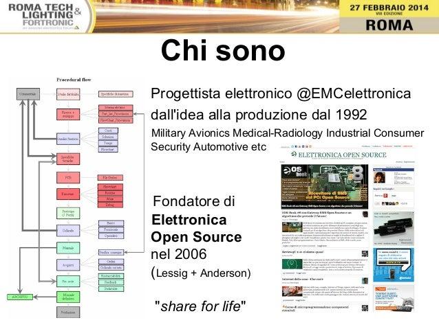 Chi sono Progettista elettronico @EMCelettronica dall'idea alla produzione dal 1992 Military Avionics Medical-Radiology In...