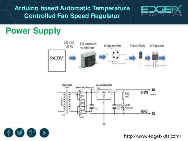 automatic temperature fan speed control Automatic, independent fan speed control in addition to using temperature  measurements to deter- mine pwm duty cycle, the device also features multiple.