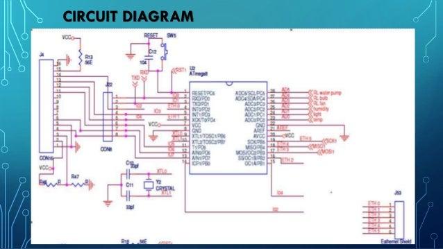 arduino based intelligent greenhouse project rh slideshare net