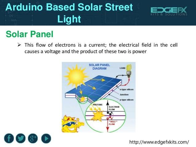 arduino based solar street light rh slideshare net