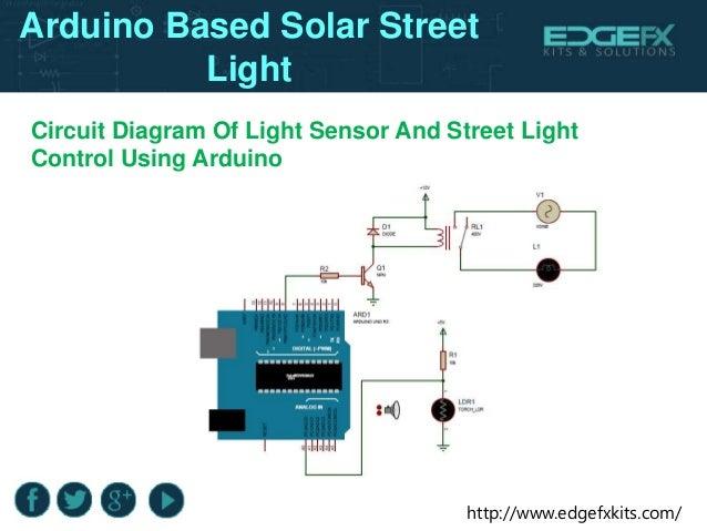 Solar Street Light Wiring Diagram : 33 Wiring Diagram Images ...