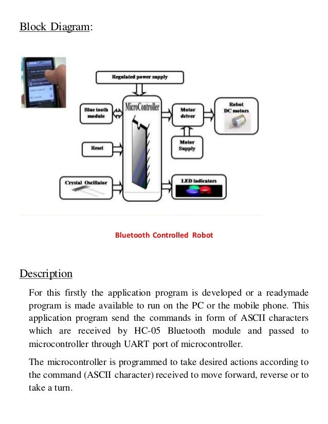Arduino bluetooth controlled robot