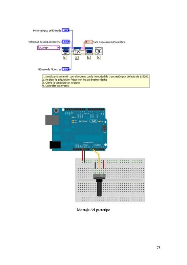 Arduino lab view