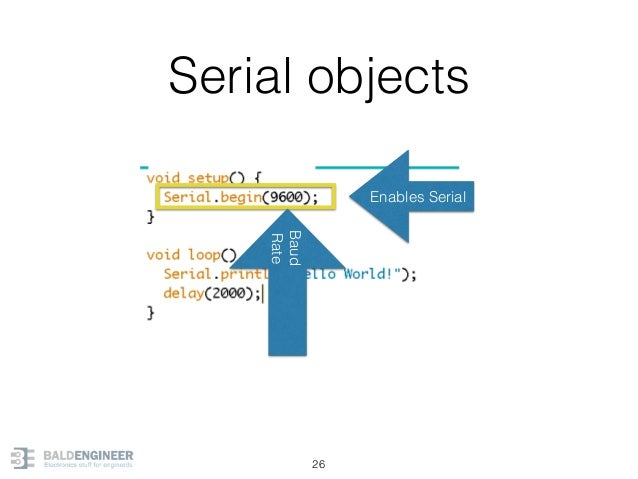 Serial objects 26 Enables Serial Baud Rate