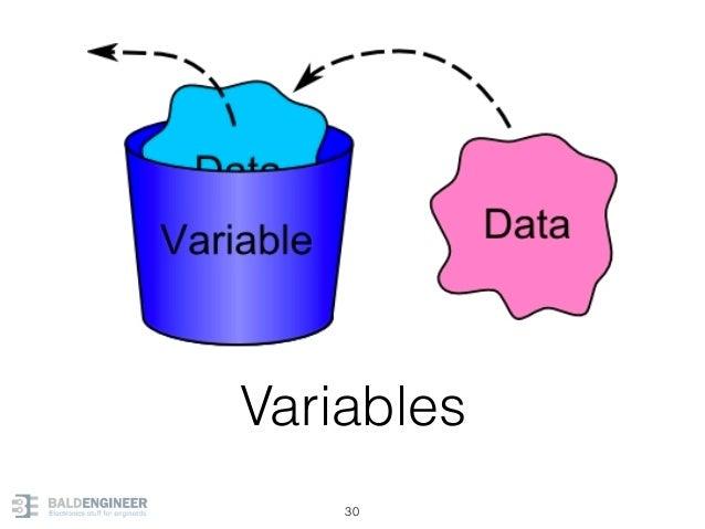 Variables 30