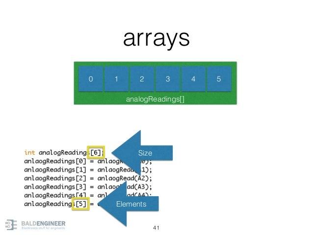 analogReadings[] arrays 41 0 1 2 3 4 5 Size Elements