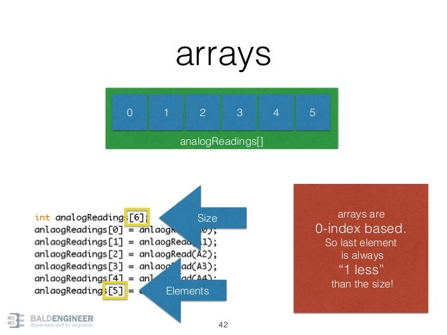 """analogReadings[] arrays 42 0 1 2 3 4 5 Size Elements arrays are  0-index based.  So last element is always  """"1 less"""" ..."""